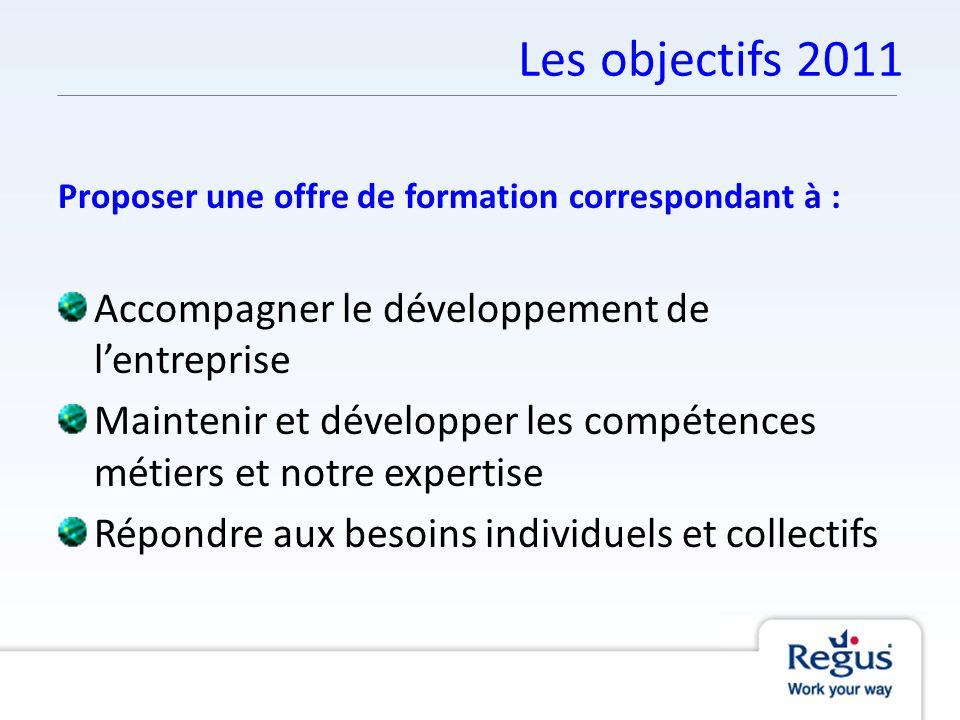 Les objectifs 2011 Accompagner le développement de l'entreprise