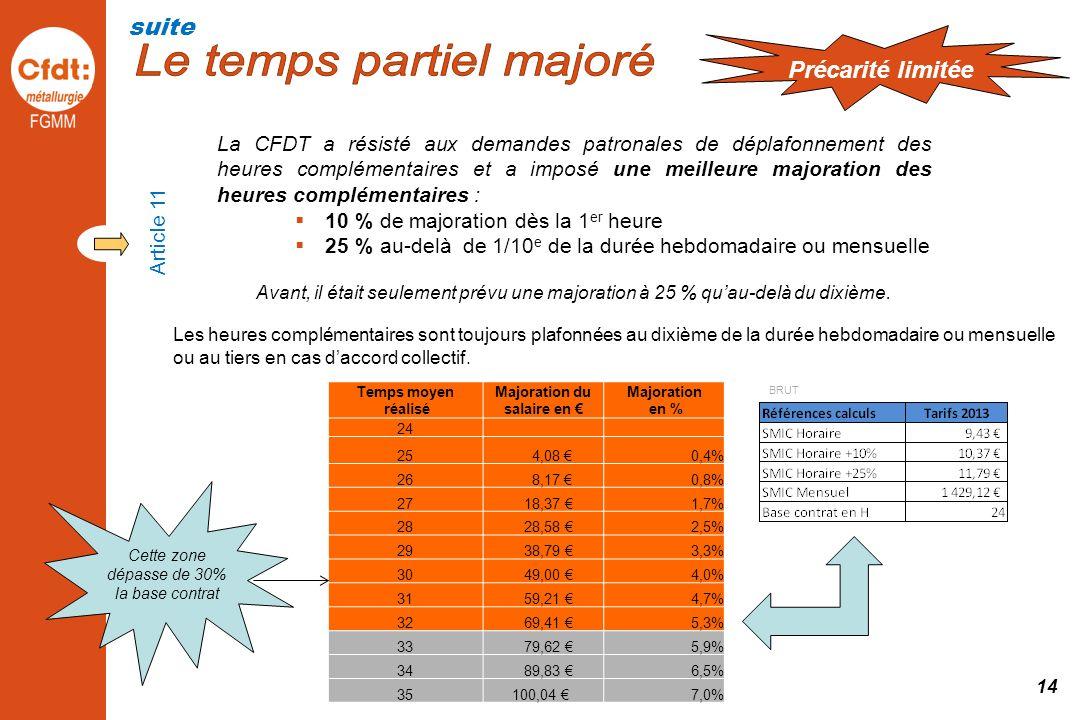 Majoration du salaire en €