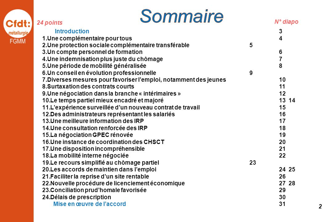 Sommaire 24 points N° diapo Introduction 3