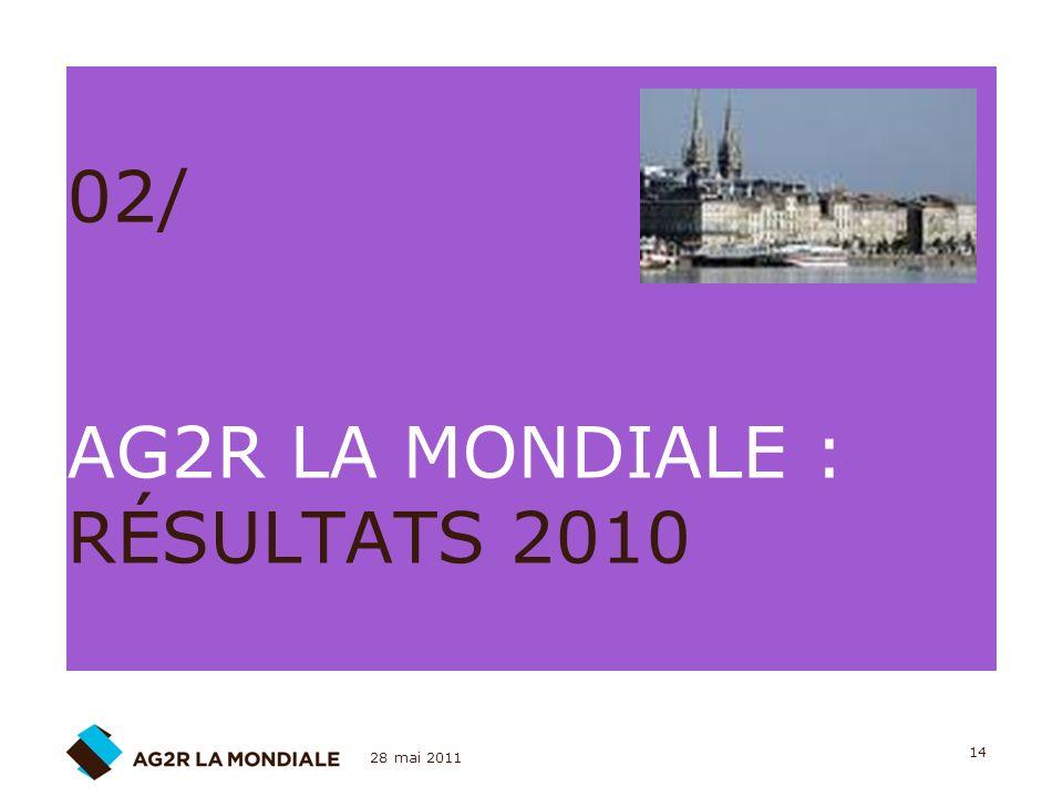 02/ AG2R LA MONDIALE : RÉSULTATS 2010