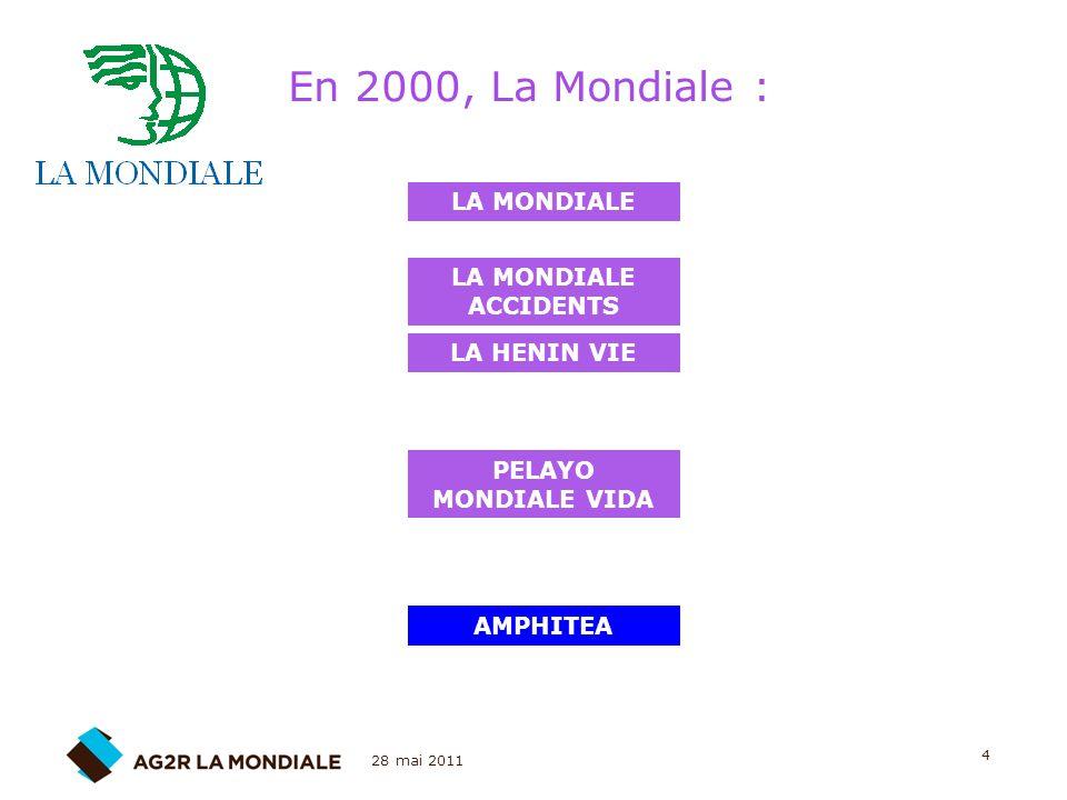 En 2000, La Mondiale : LA MONDIALE LA MONDIALE ACCIDENTS LA HENIN VIE