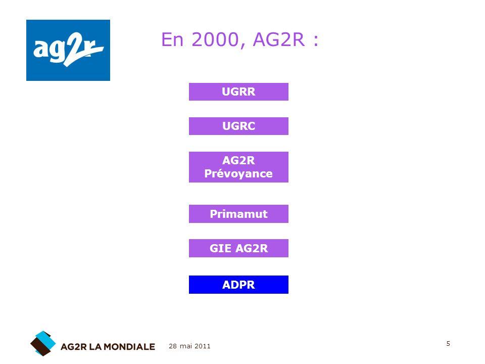 En 2000, AG2R : UGRR UGRC AG2R Prévoyance Primamut GIE AG2R ADPR 5