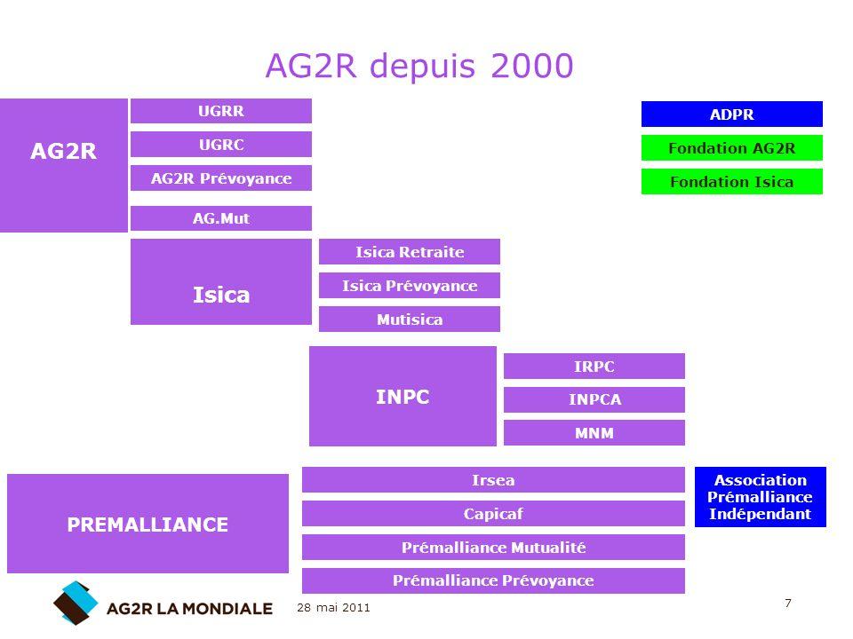 AG2R depuis 2000 AG2R Isica INPC PREMALLIANCE 7 UGRR ADPR UGRC