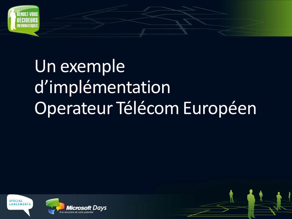 Un exemple d'implémentation Operateur Télécom Européen
