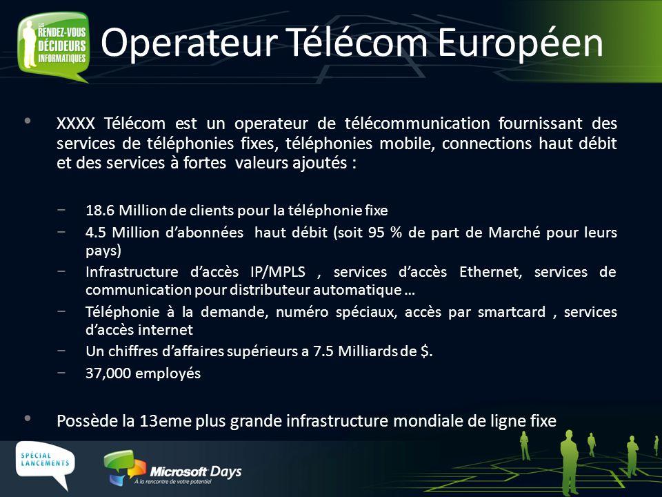 Operateur Télécom Européen