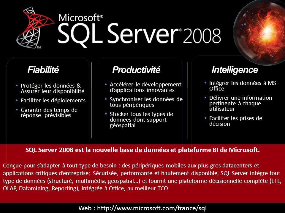 Web : http://www.microsoft.com/france/sql