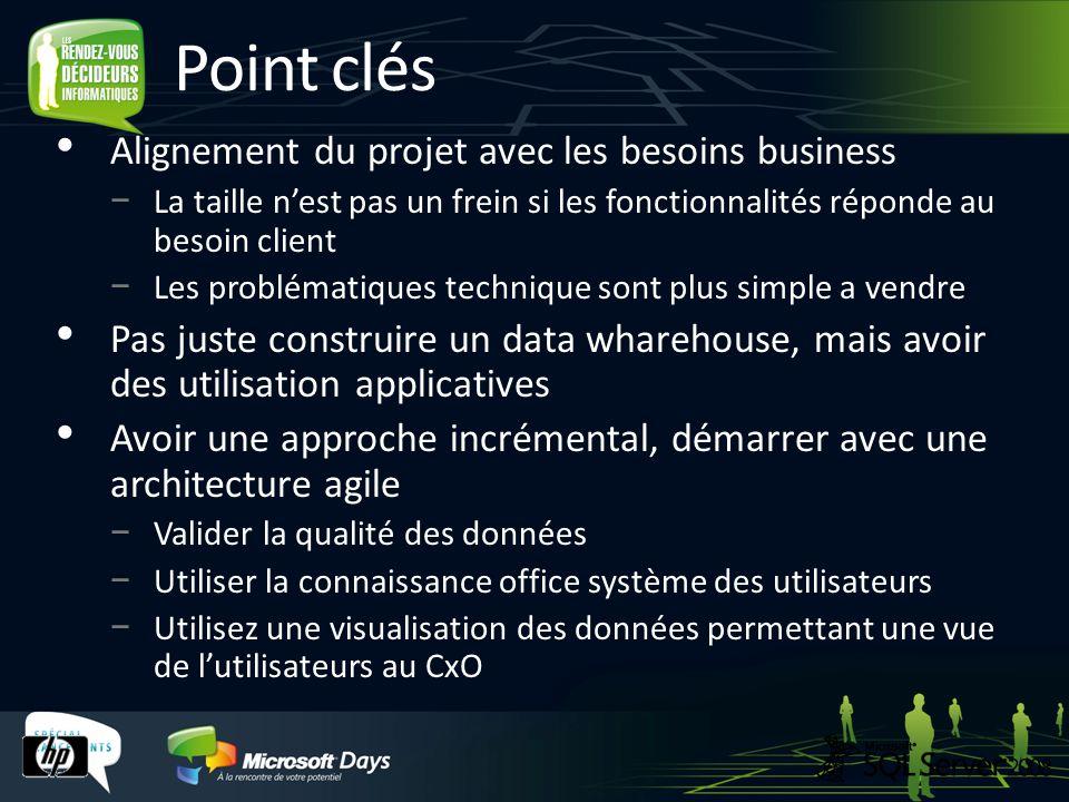 Point clés Alignement du projet avec les besoins business