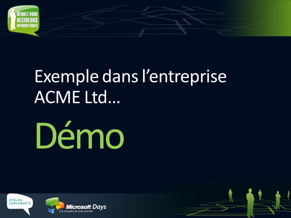 Exemple dans l'entreprise ACME Ltd…