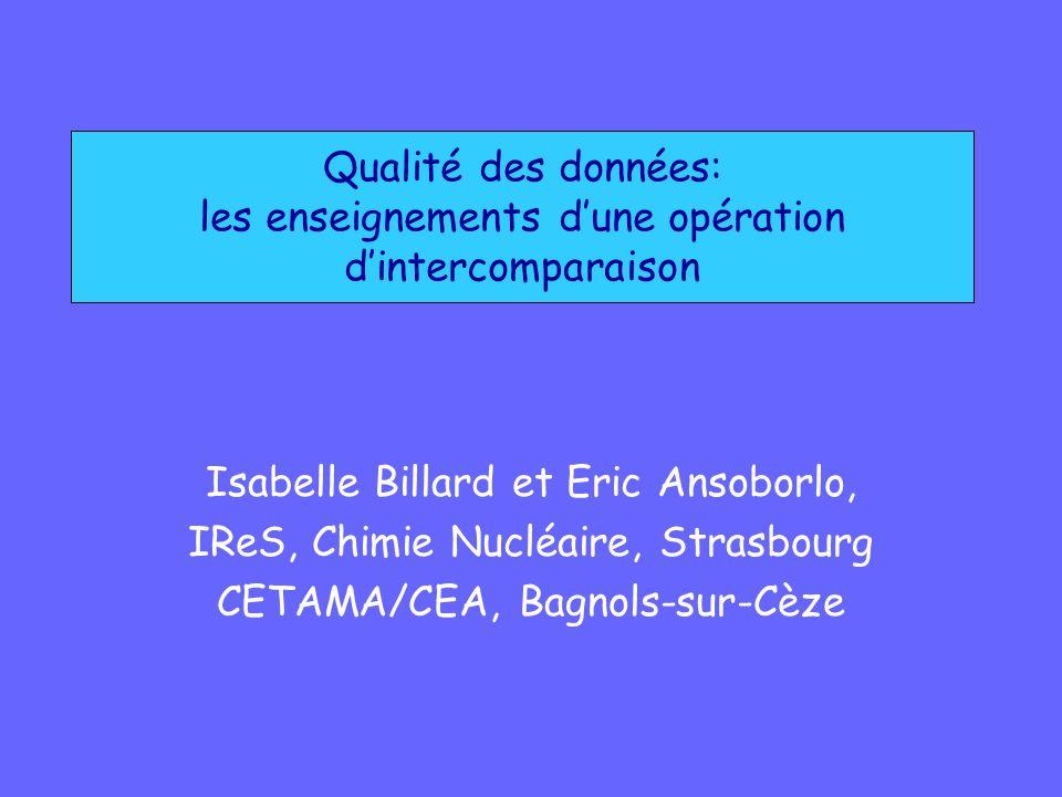 Isabelle Billard et Eric Ansoborlo, IReS, Chimie Nucléaire, Strasbourg