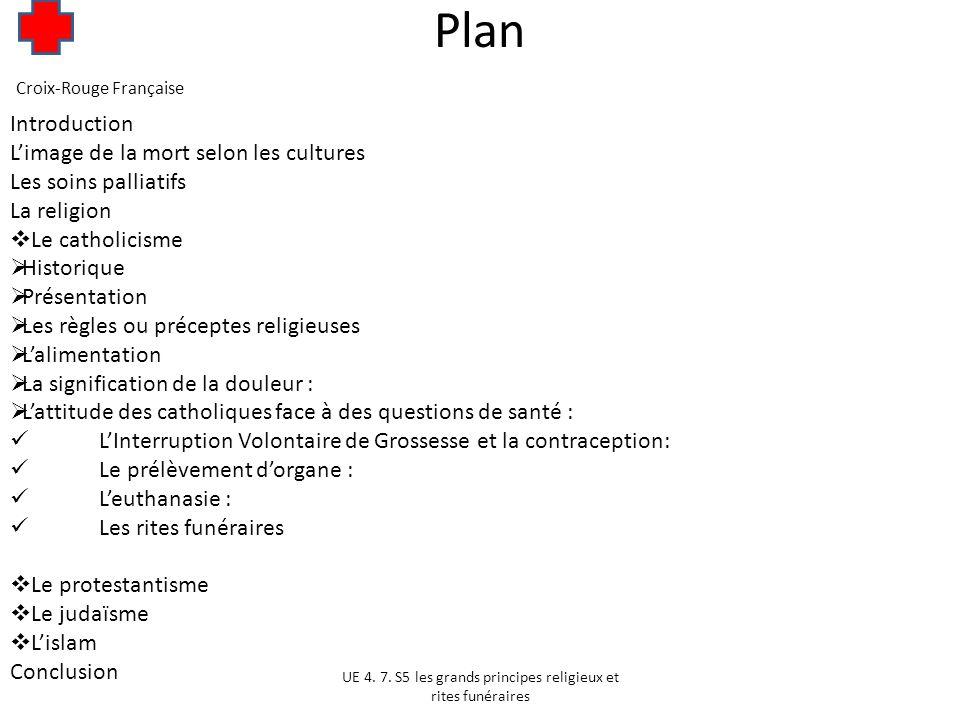 Plan Introduction L'image de la mort selon les cultures