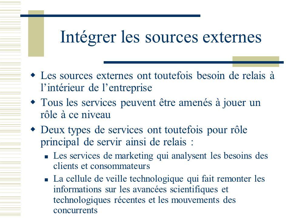 Intégrer les sources externes