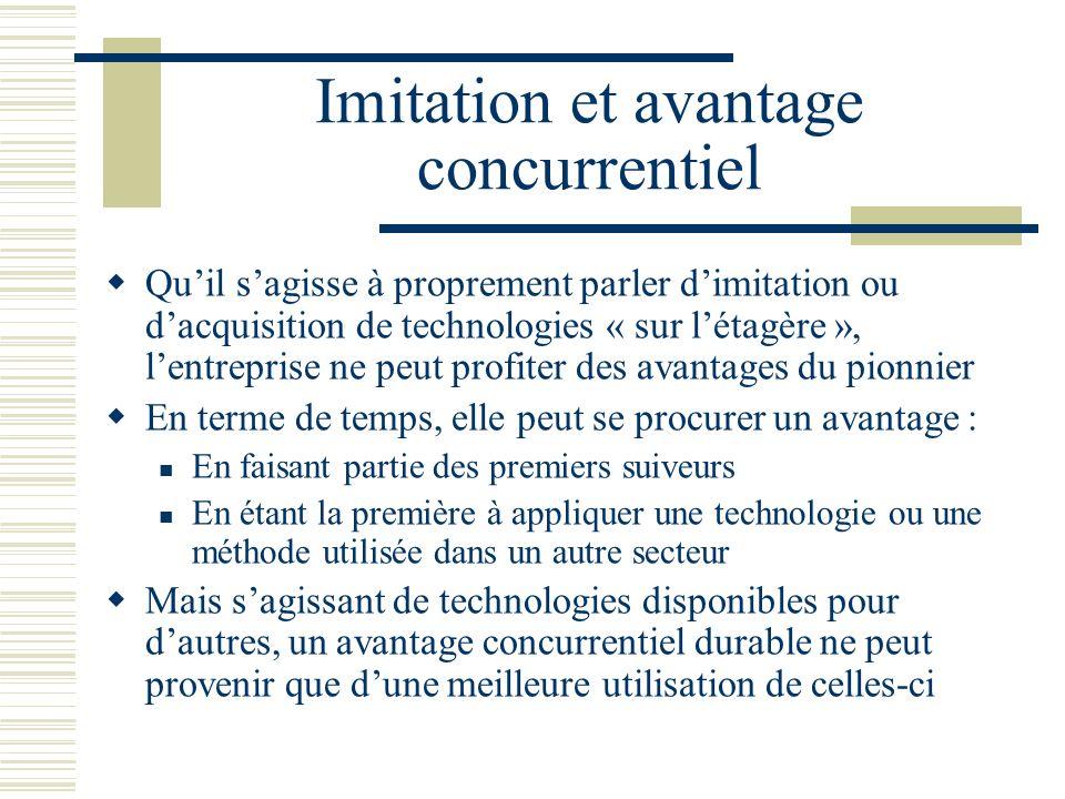 Imitation et avantage concurrentiel