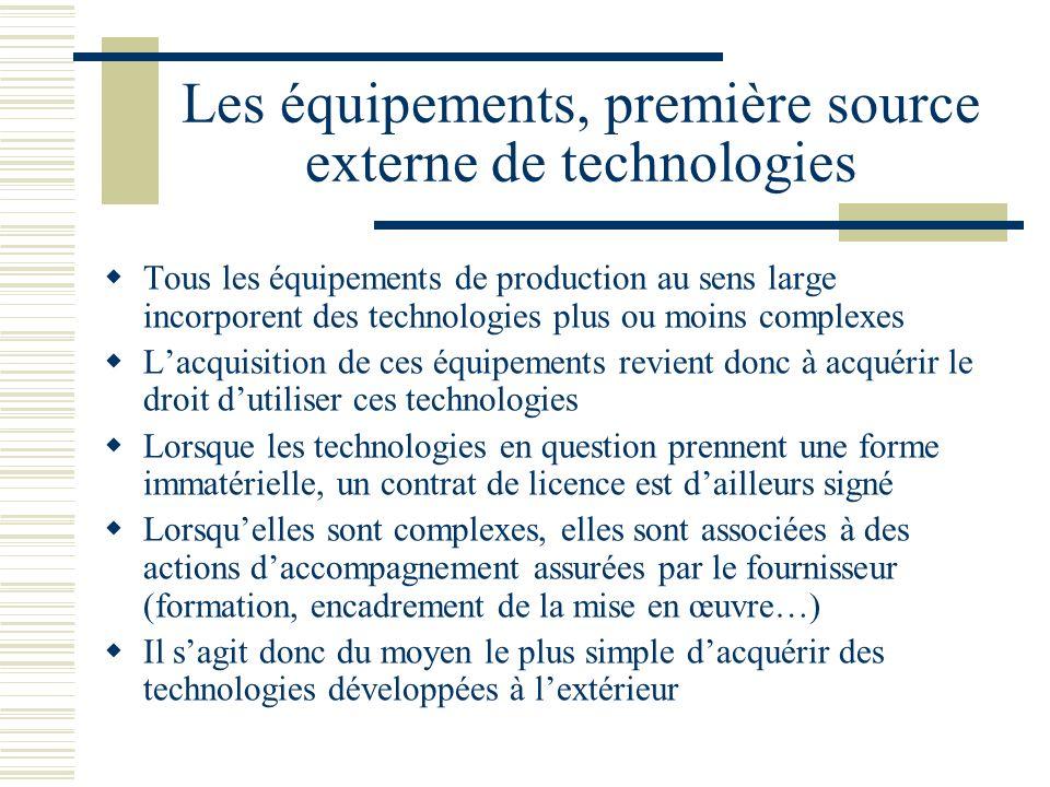 Les équipements, première source externe de technologies