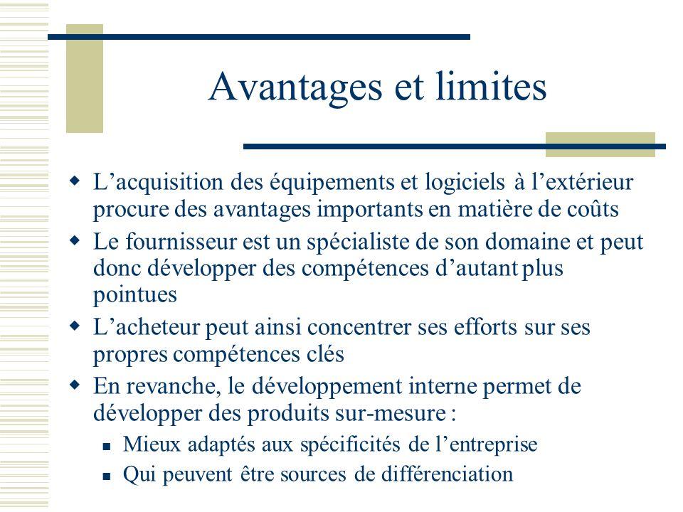 Avantages et limites L'acquisition des équipements et logiciels à l'extérieur procure des avantages importants en matière de coûts.