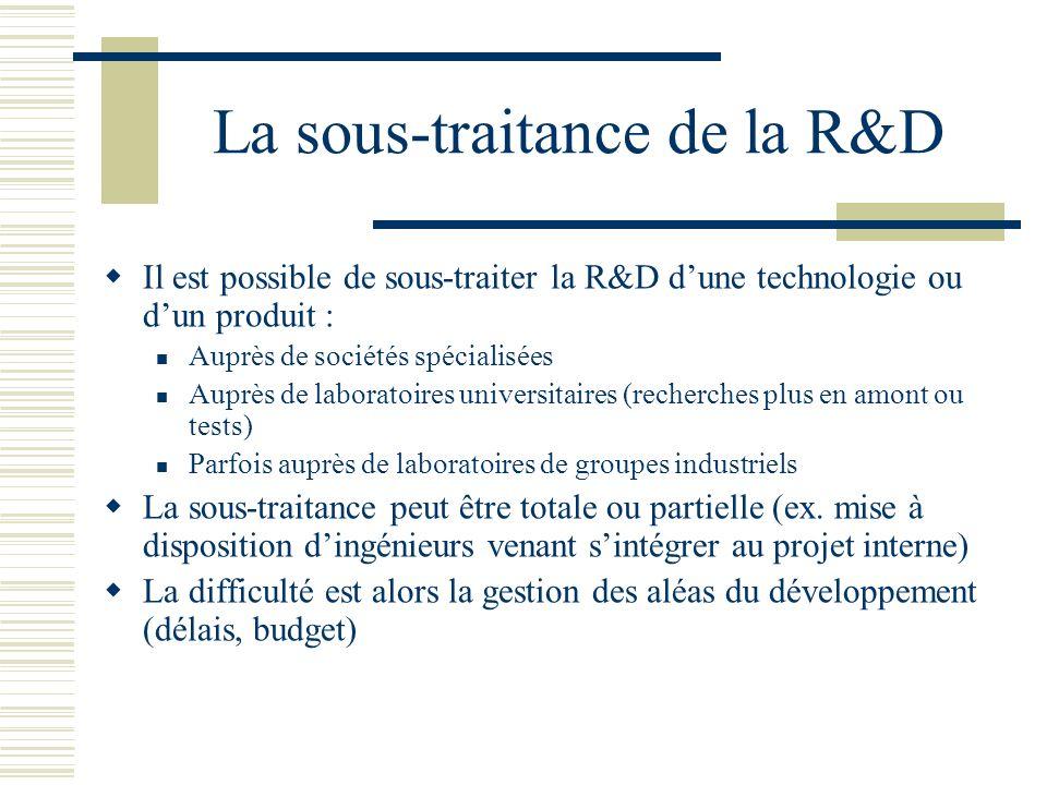 La sous-traitance de la R&D