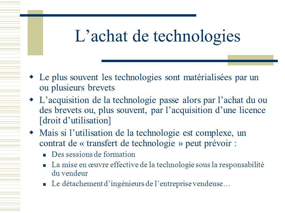 L'achat de technologies