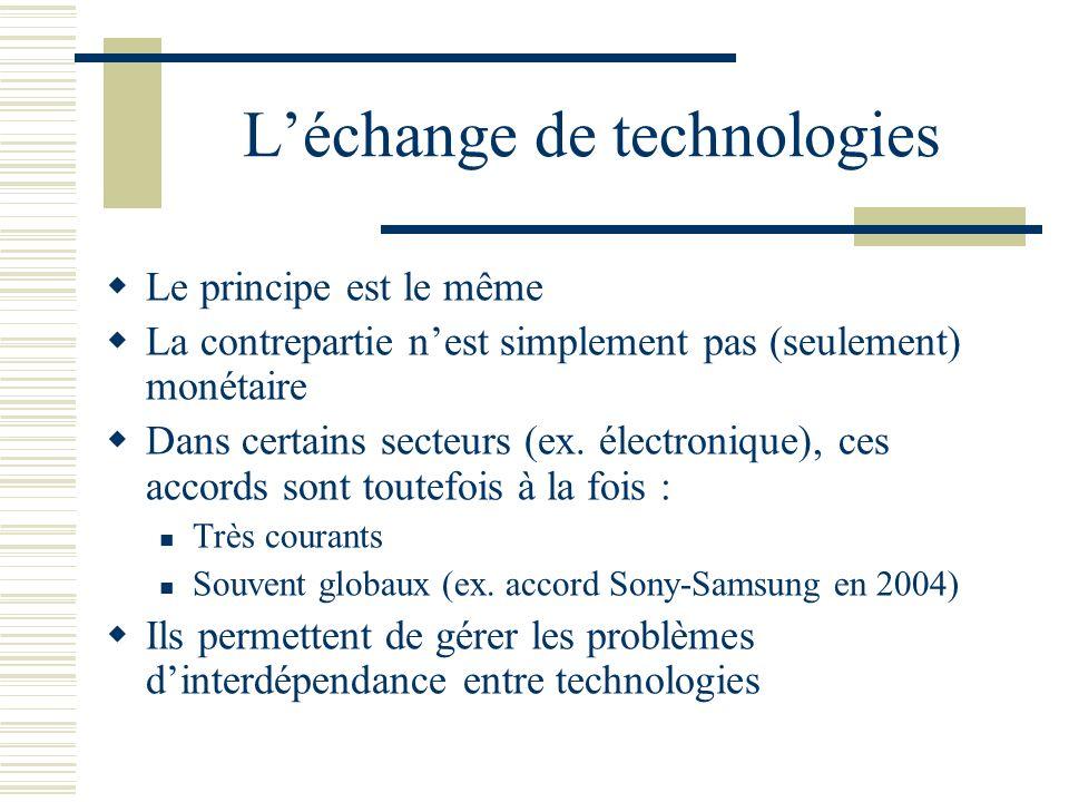 L'échange de technologies