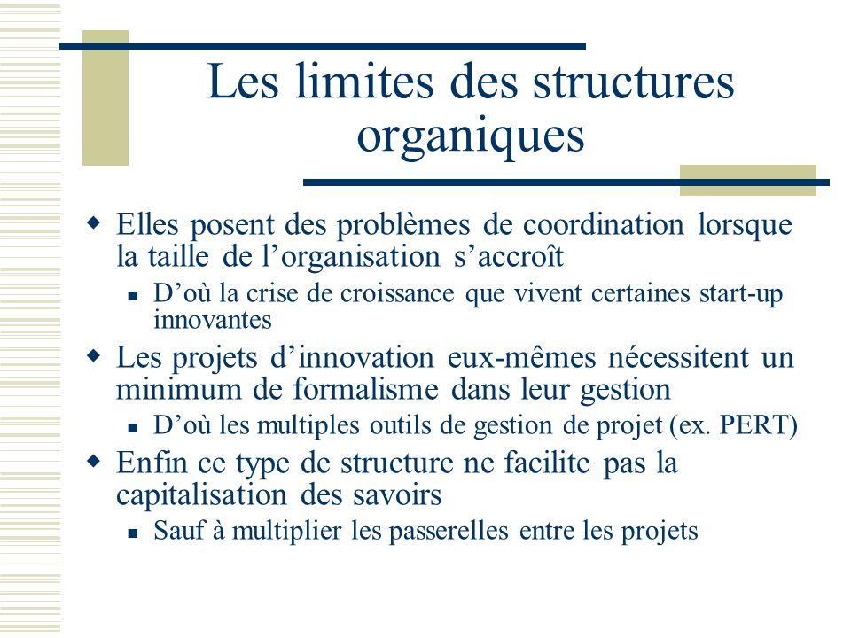 Les limites des structures organiques
