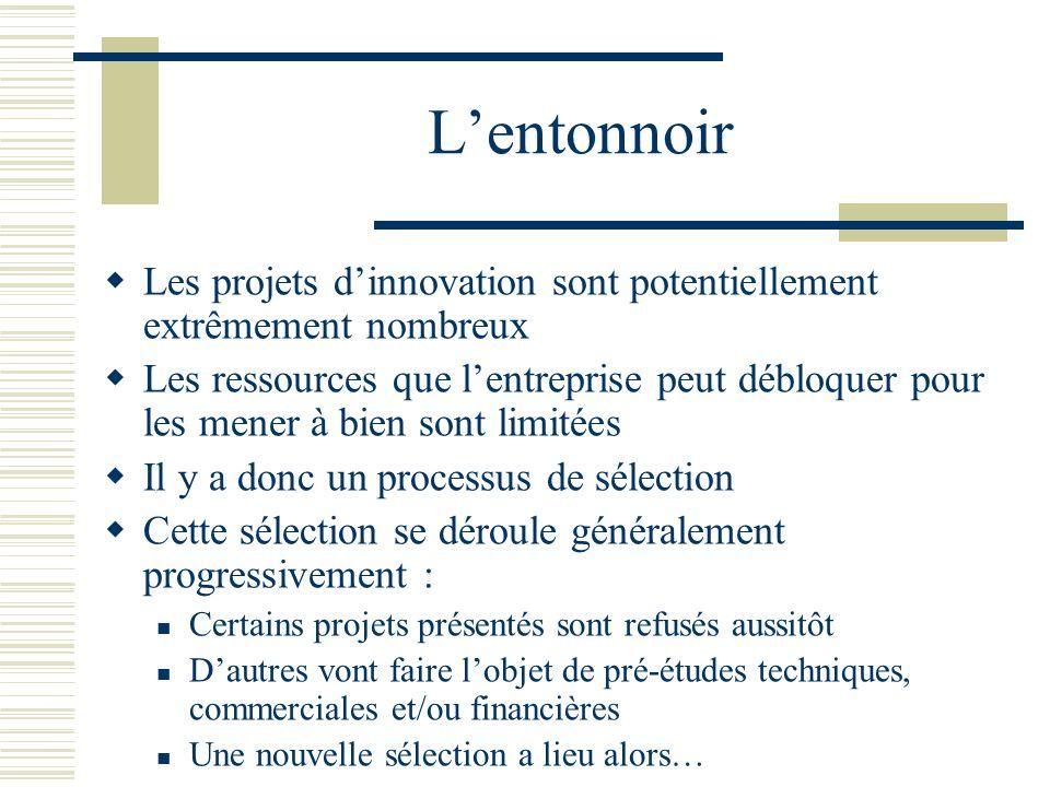 L'entonnoir Les projets d'innovation sont potentiellement extrêmement nombreux.