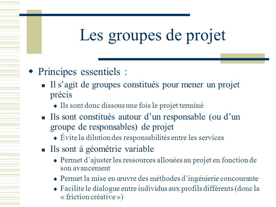 Les groupes de projet Principes essentiels :