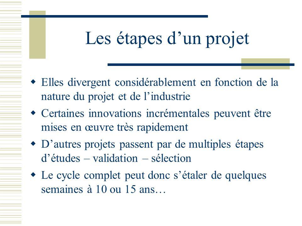 Les étapes d'un projet Elles divergent considérablement en fonction de la nature du projet et de l'industrie.