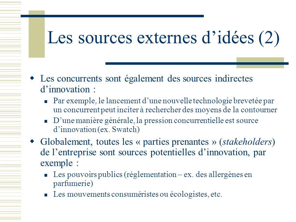 Les sources externes d'idées (2)