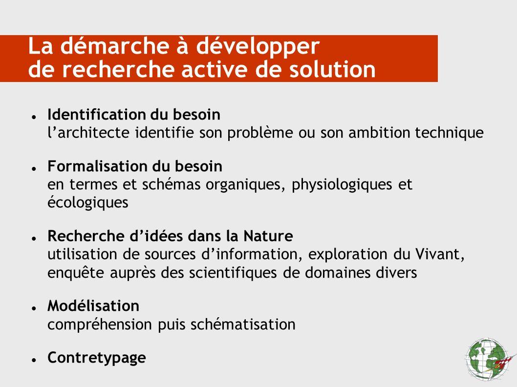 La démarche à développer de recherche active de solution