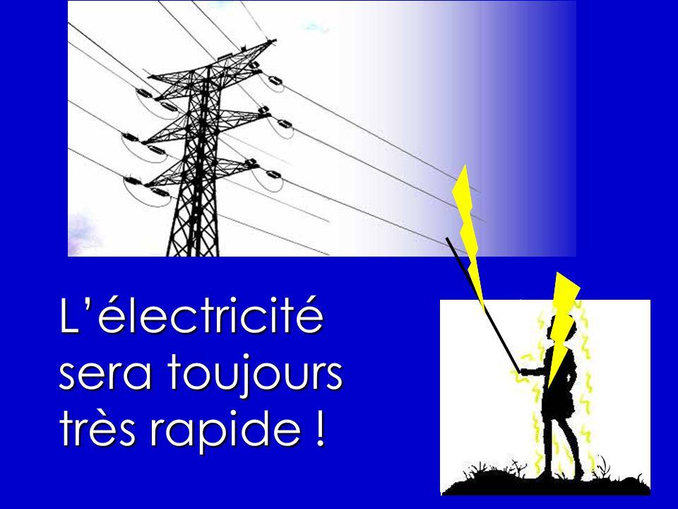 L'électricité sera toujours très rapide !