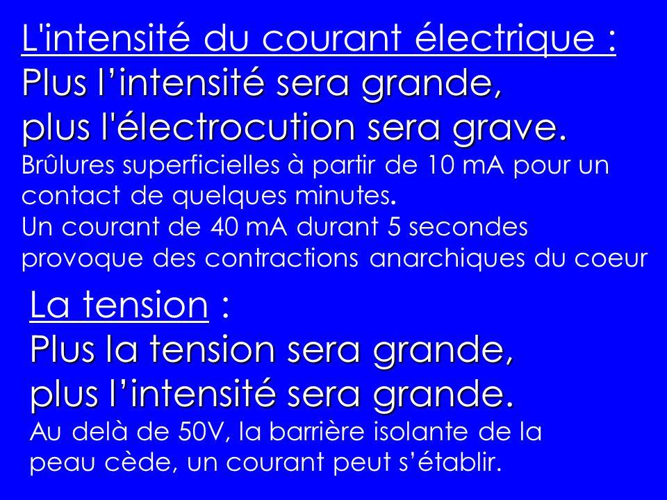L intensité du courant électrique :