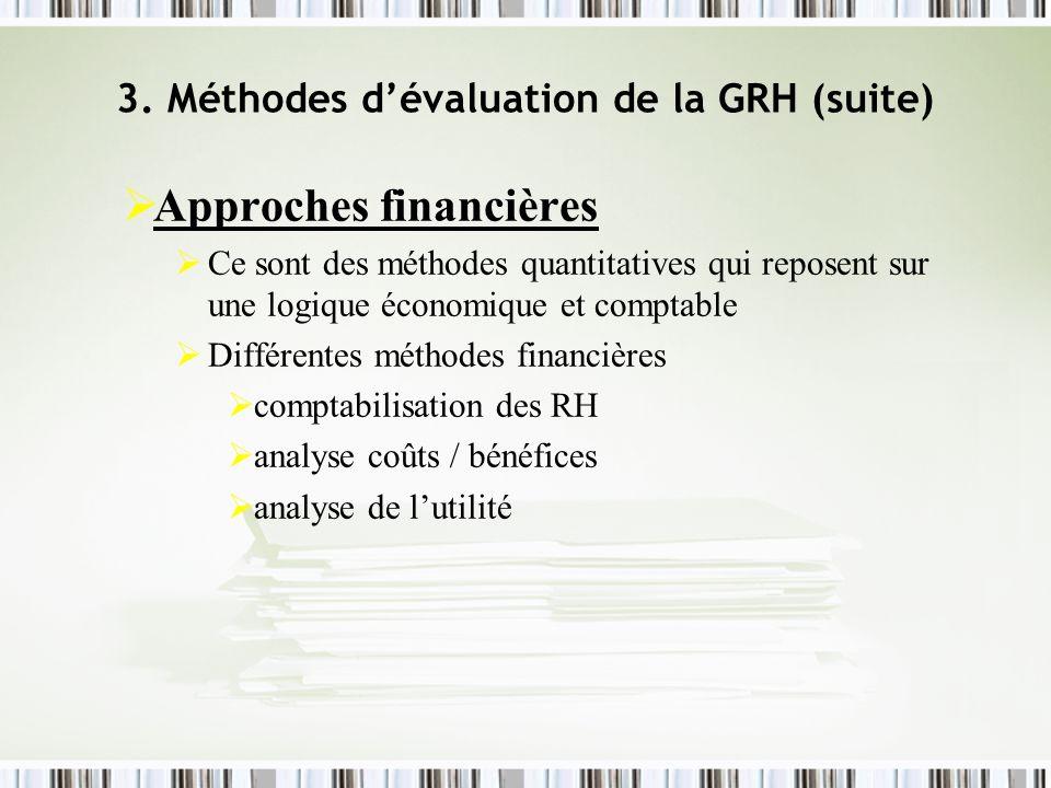 3. Méthodes d'évaluation de la GRH (suite)