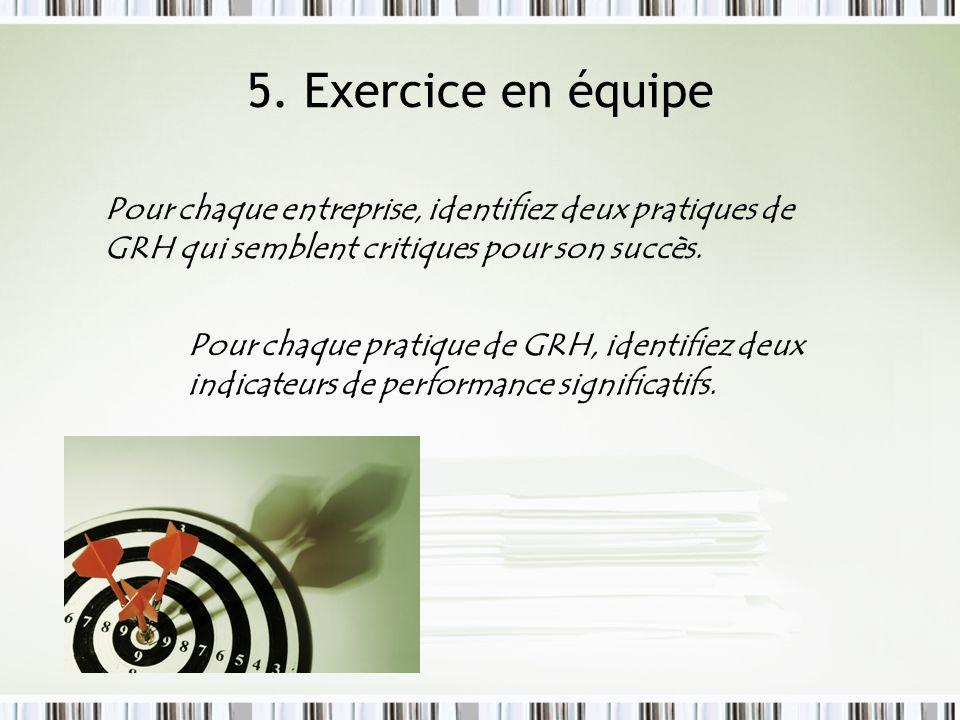 5. Exercice en équipe Pour chaque entreprise, identifiez deux pratiques de GRH qui semblent critiques pour son succès.
