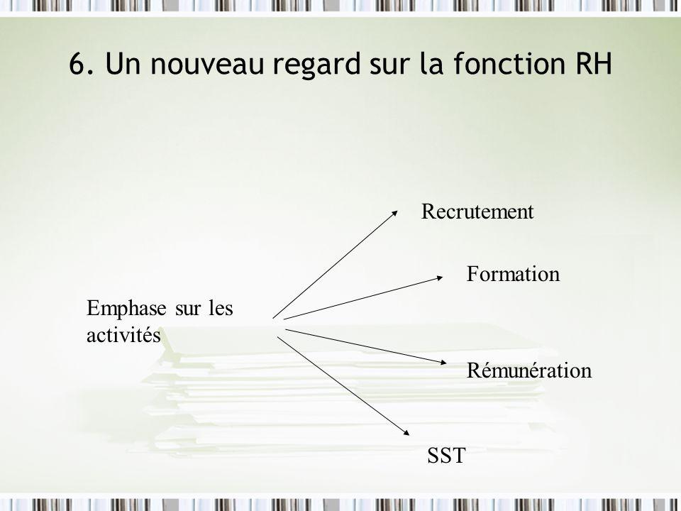 6. Un nouveau regard sur la fonction RH