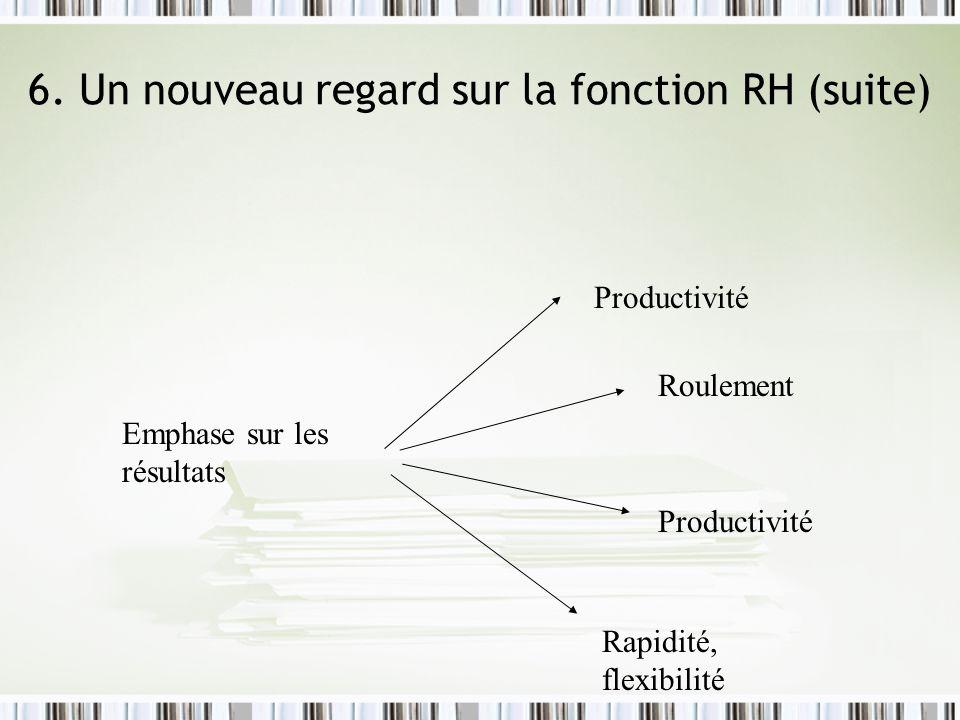 6. Un nouveau regard sur la fonction RH (suite)