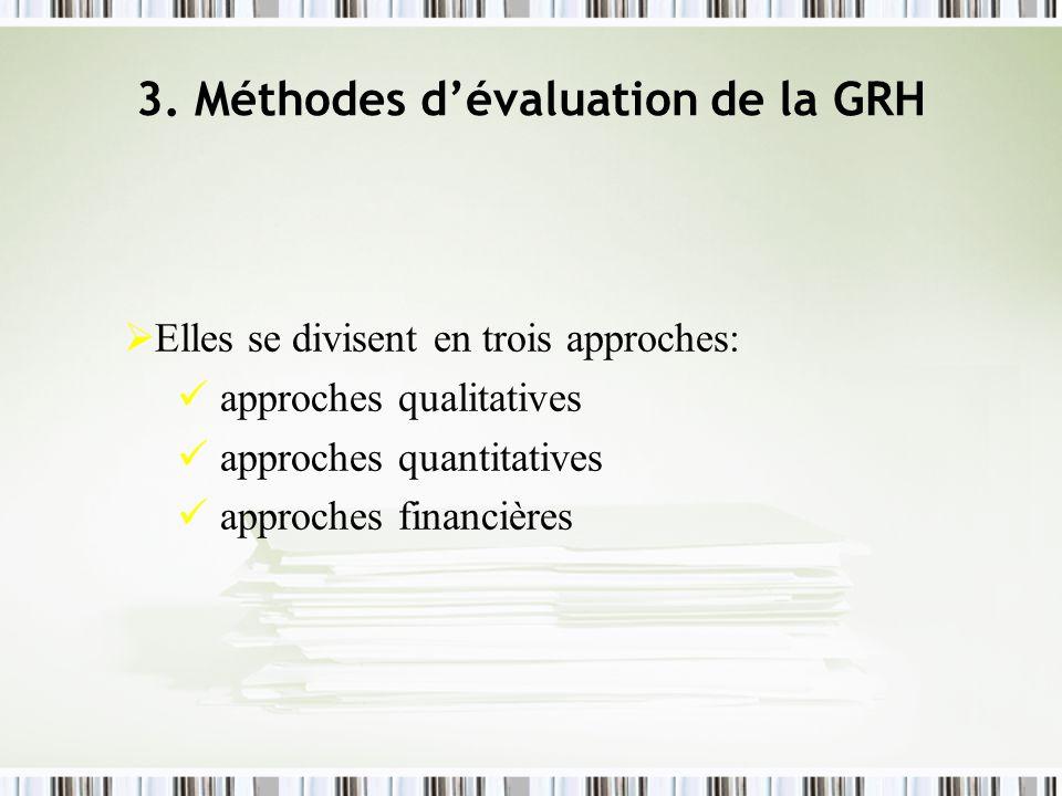 3. Méthodes d'évaluation de la GRH