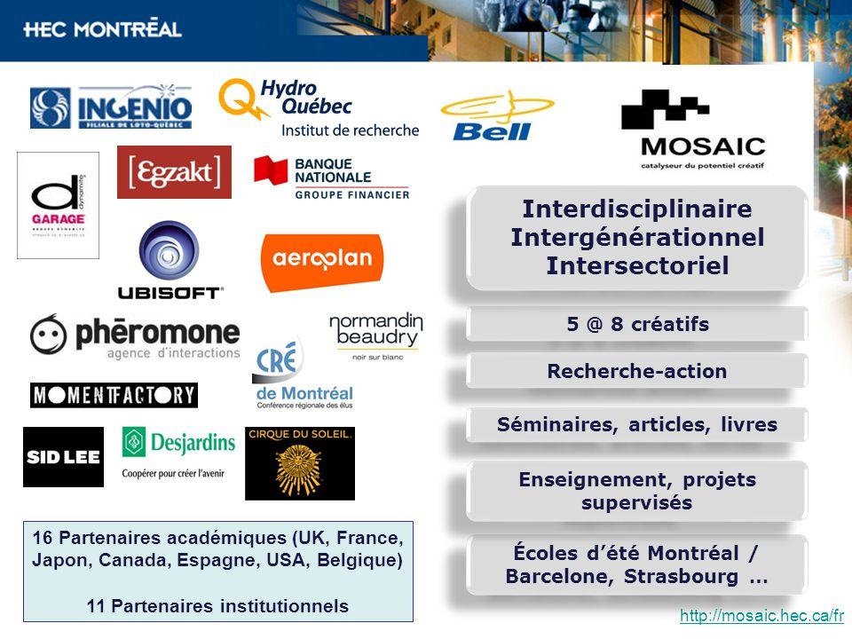 Interdisciplinaire Intergénérationnel Intersectoriel