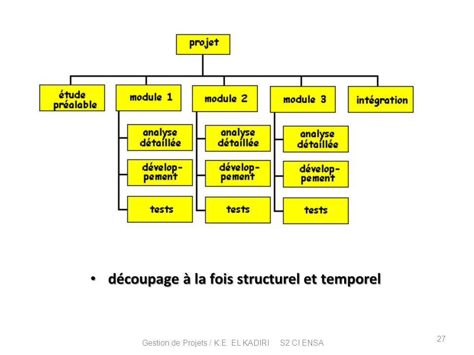 découpage à la fois structurel et temporel