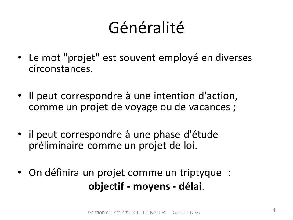 Généralité Le mot projet est souvent employé en diverses circonstances.