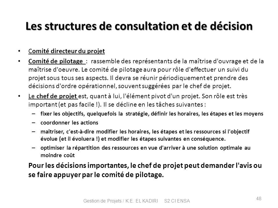 Les structures de consultation et de décision