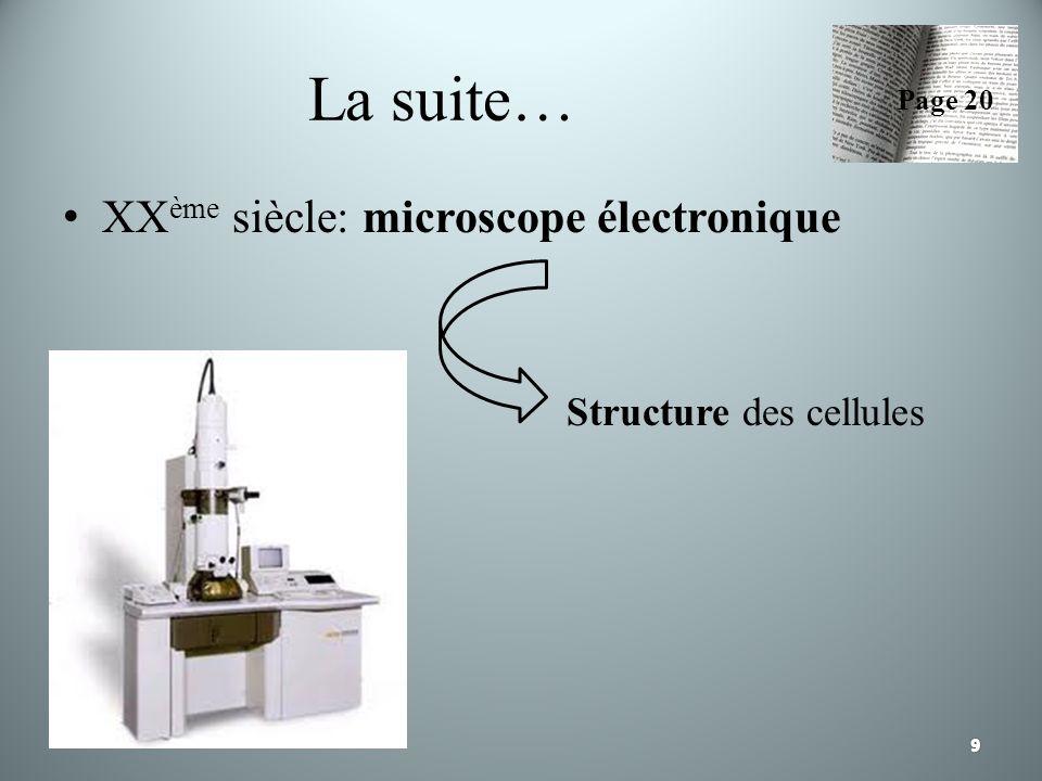 La suite… XXème siècle: microscope électronique Page 20