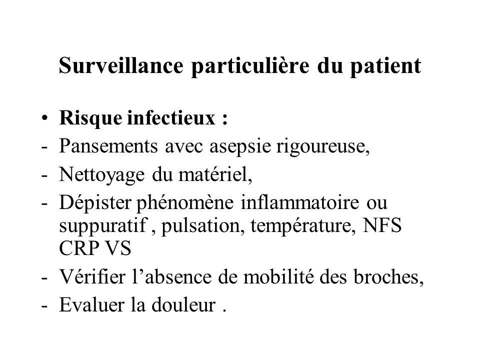 Surveillance particulière du patient