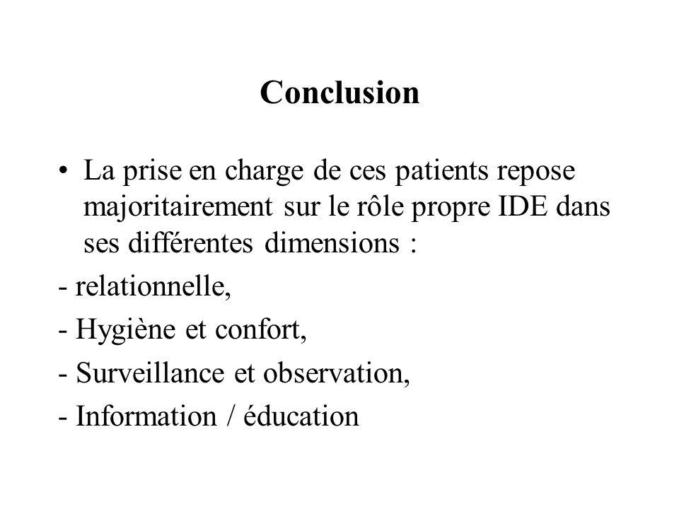 Conclusion La prise en charge de ces patients repose majoritairement sur le rôle propre IDE dans ses différentes dimensions :