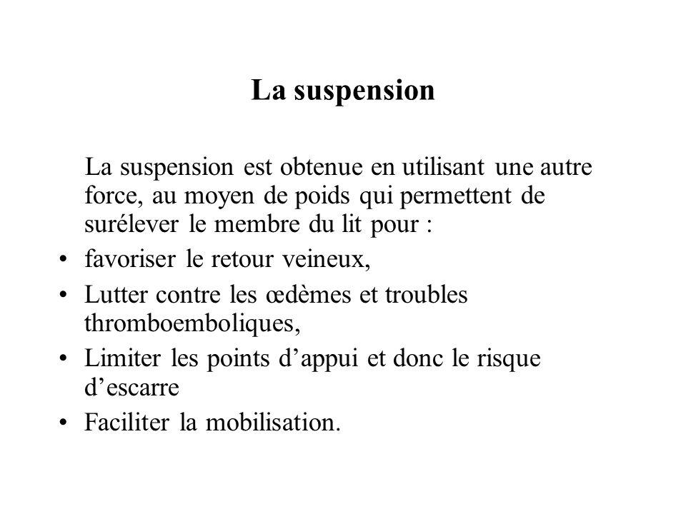 La suspension La suspension est obtenue en utilisant une autre force, au moyen de poids qui permettent de surélever le membre du lit pour :