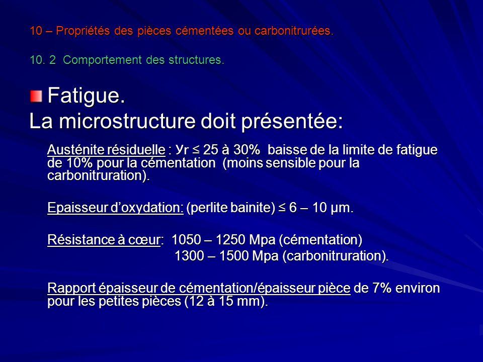La microstructure doit présentée:
