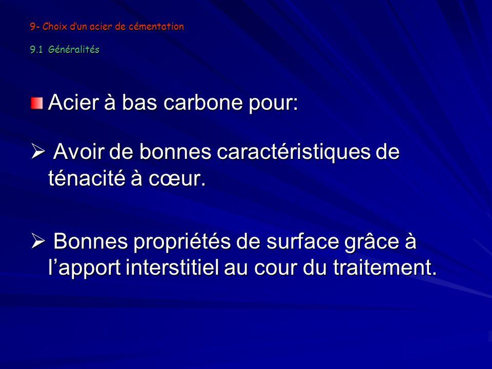 9- Choix d'un acier de cémentation 9.1 Généralités
