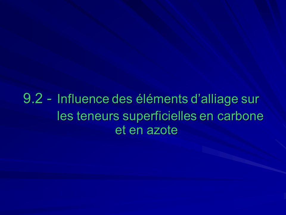 9.2 - Influence des éléments d'alliage sur