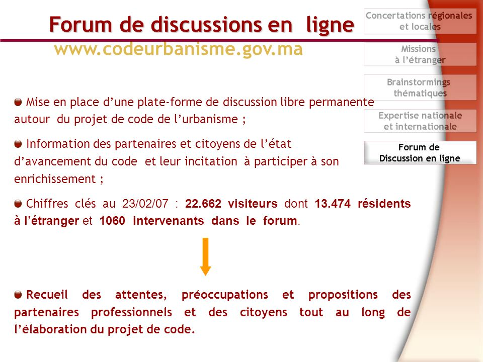 Forum de discussions en ligne