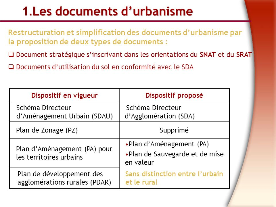 1.Les documents d'urbanisme