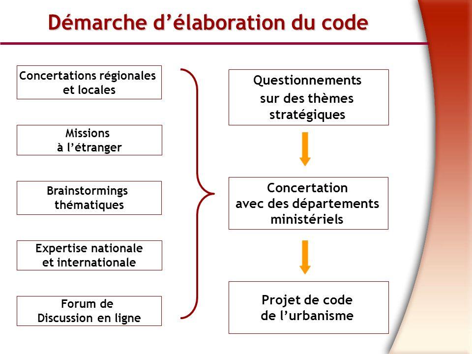 Démarche d'élaboration du code Concertations régionales