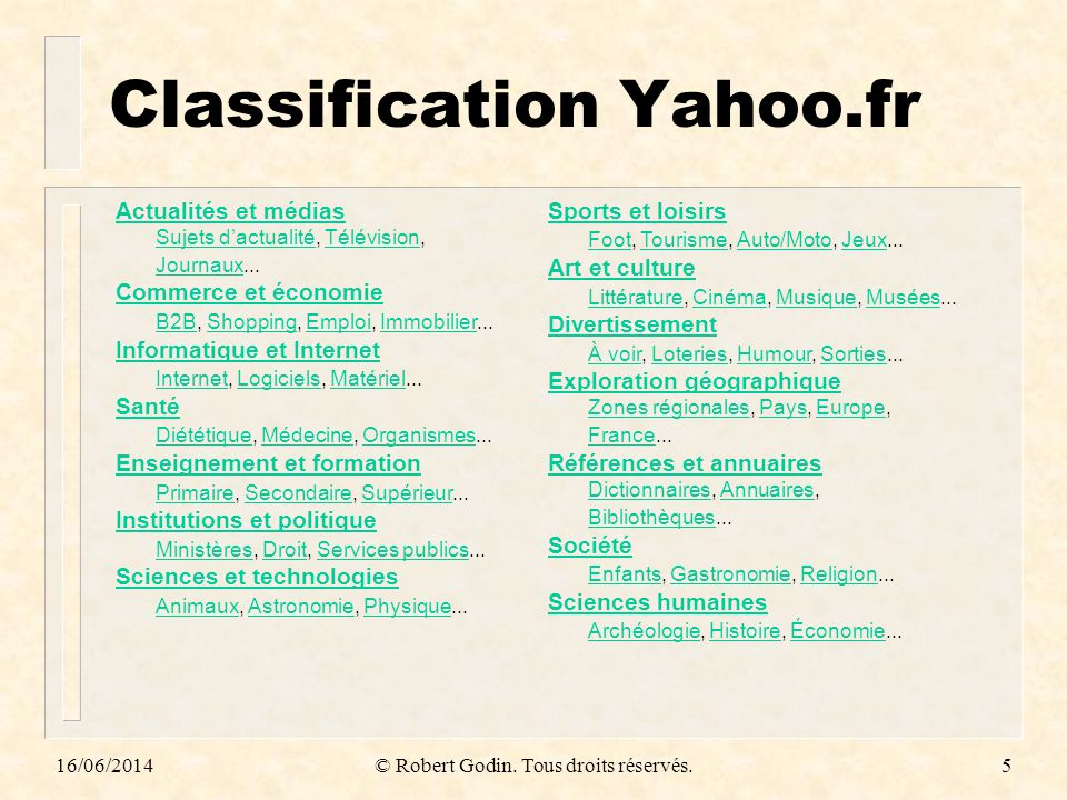 Classification Yahoo.fr