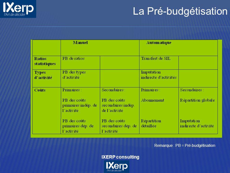 La Pré-budgétisation IXERP consulting